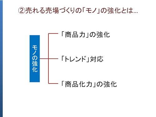 「売れる売場」について_f0070004_17402479.jpg