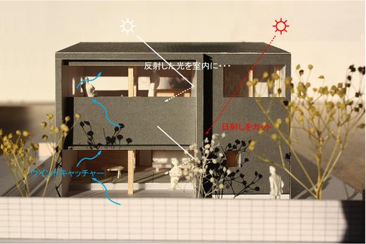 福井県 パッシブハウス 「うだつ」のような袖壁がついた建物_f0165030_15373691.jpg