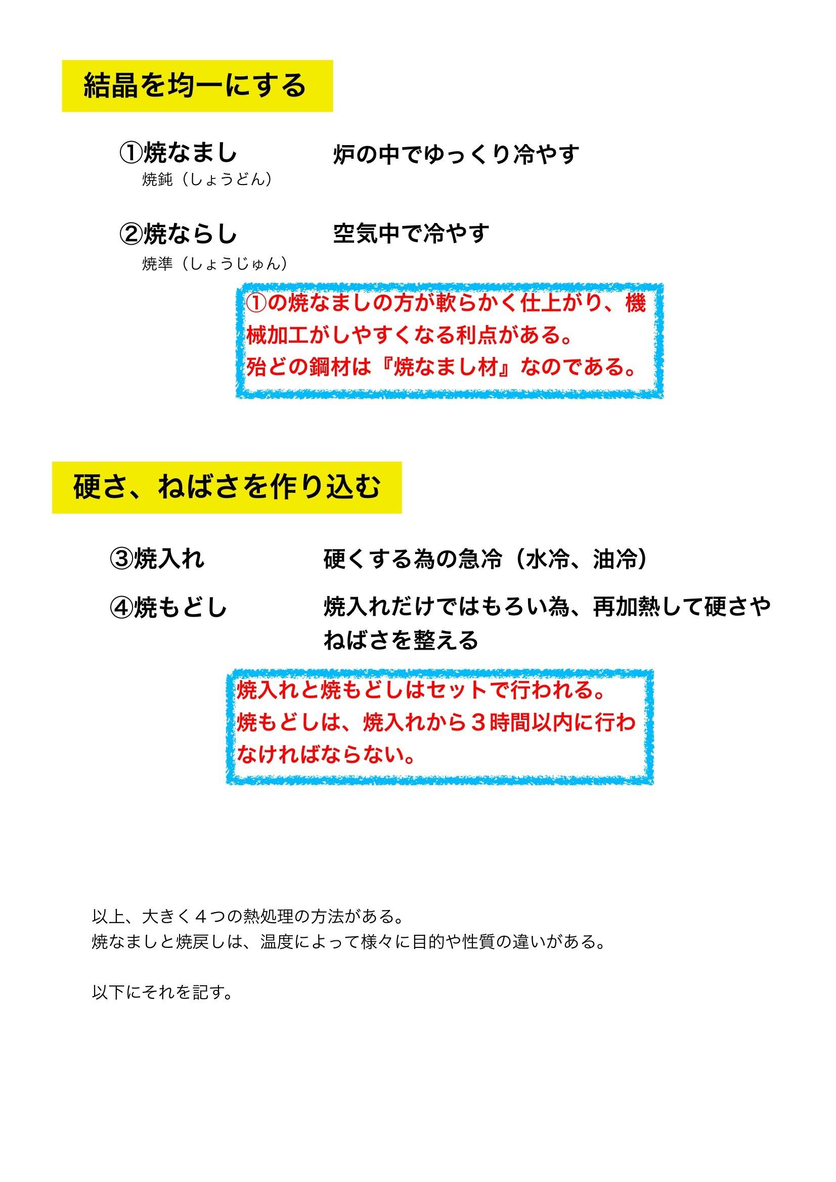 【鉄】熱処理の概要_e0159646_552079.jpg