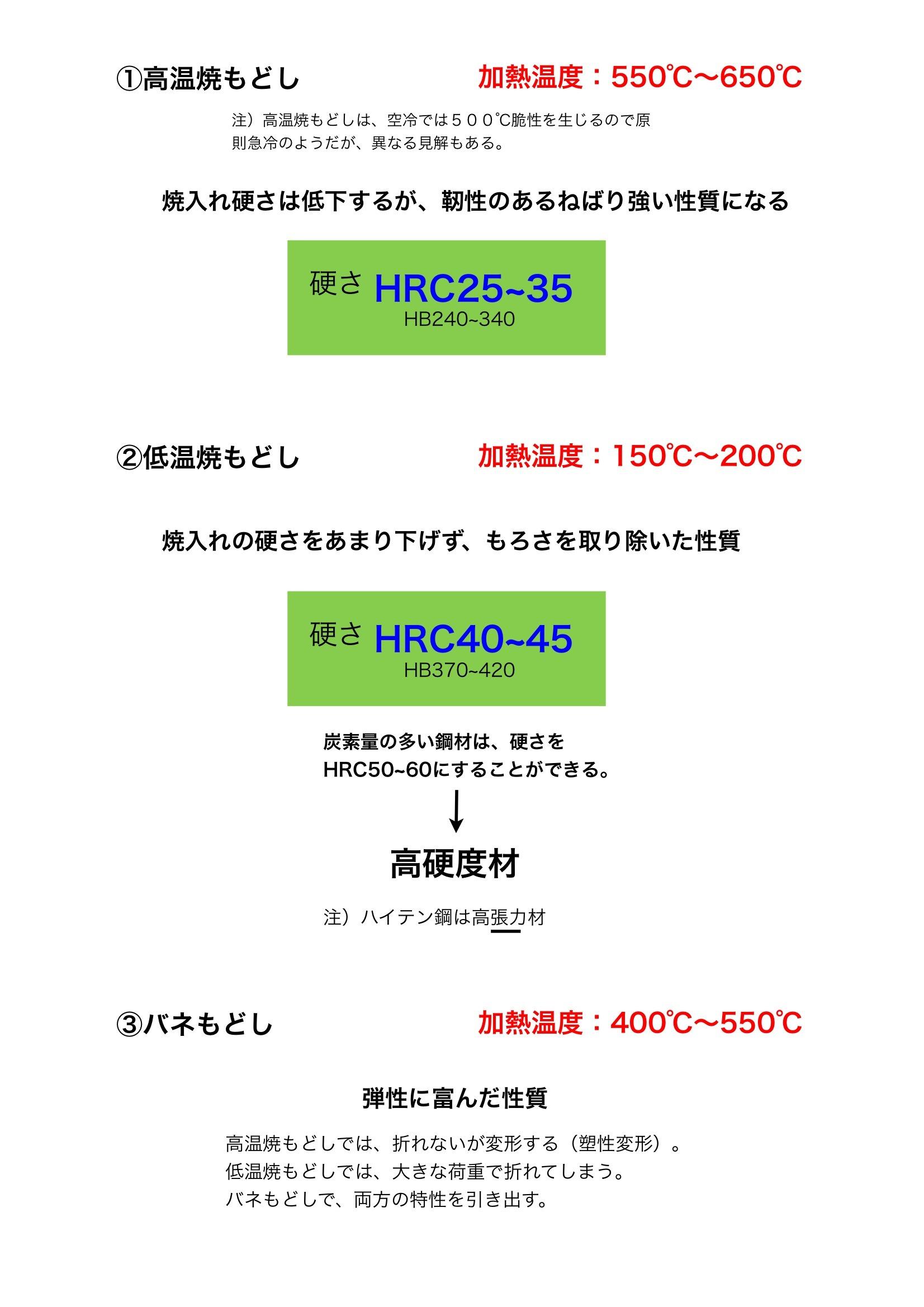 【鉄】熱処理の概要_e0159646_5535199.jpg