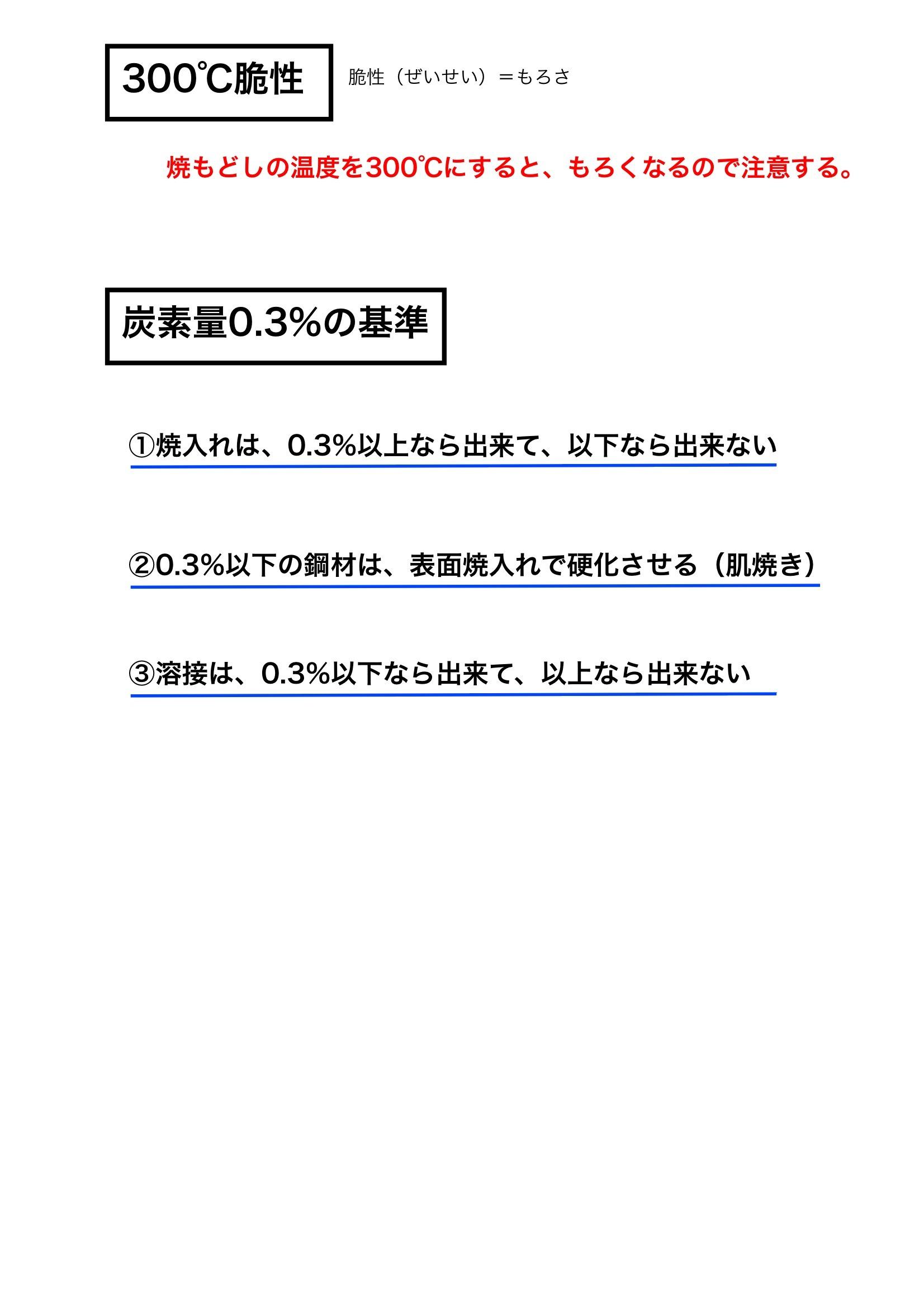 【鉄】熱処理の概要_e0159646_5543176.jpg