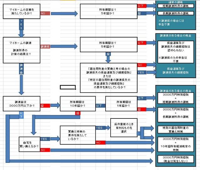 f0057011_10382548.jpg