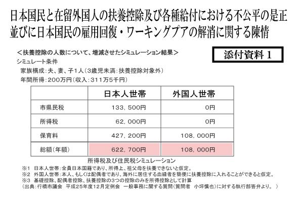 ◆年金 受給開始年齢が65歳から70歳に引き上げなら1000万円減に_e0006194_8482892.jpg