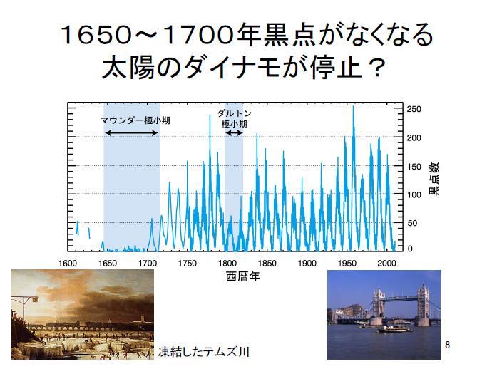 太陽フレア連続爆発と富士山噴火_b0221143_17001834.jpg