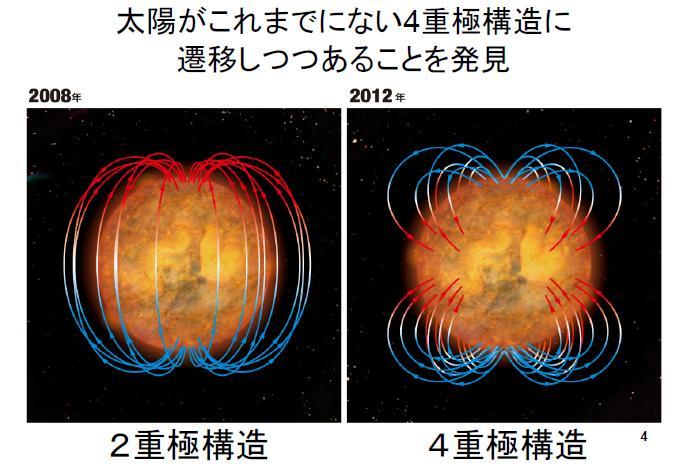 太陽フレア連続爆発と富士山噴火_b0221143_17010638.jpg