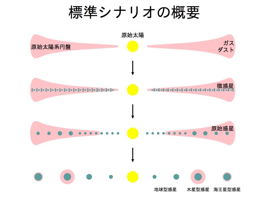 太陽フレア連続爆発と富士山噴火_b0221143_17071703.jpg