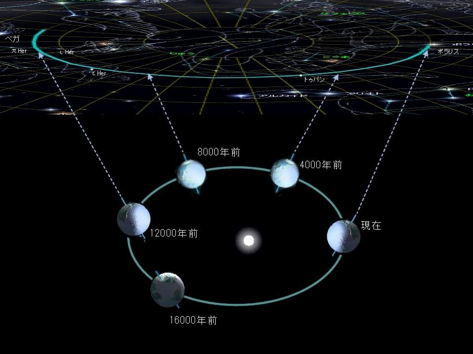 太陽フレア連続爆発と富士山噴火_b0221143_19001269.jpg