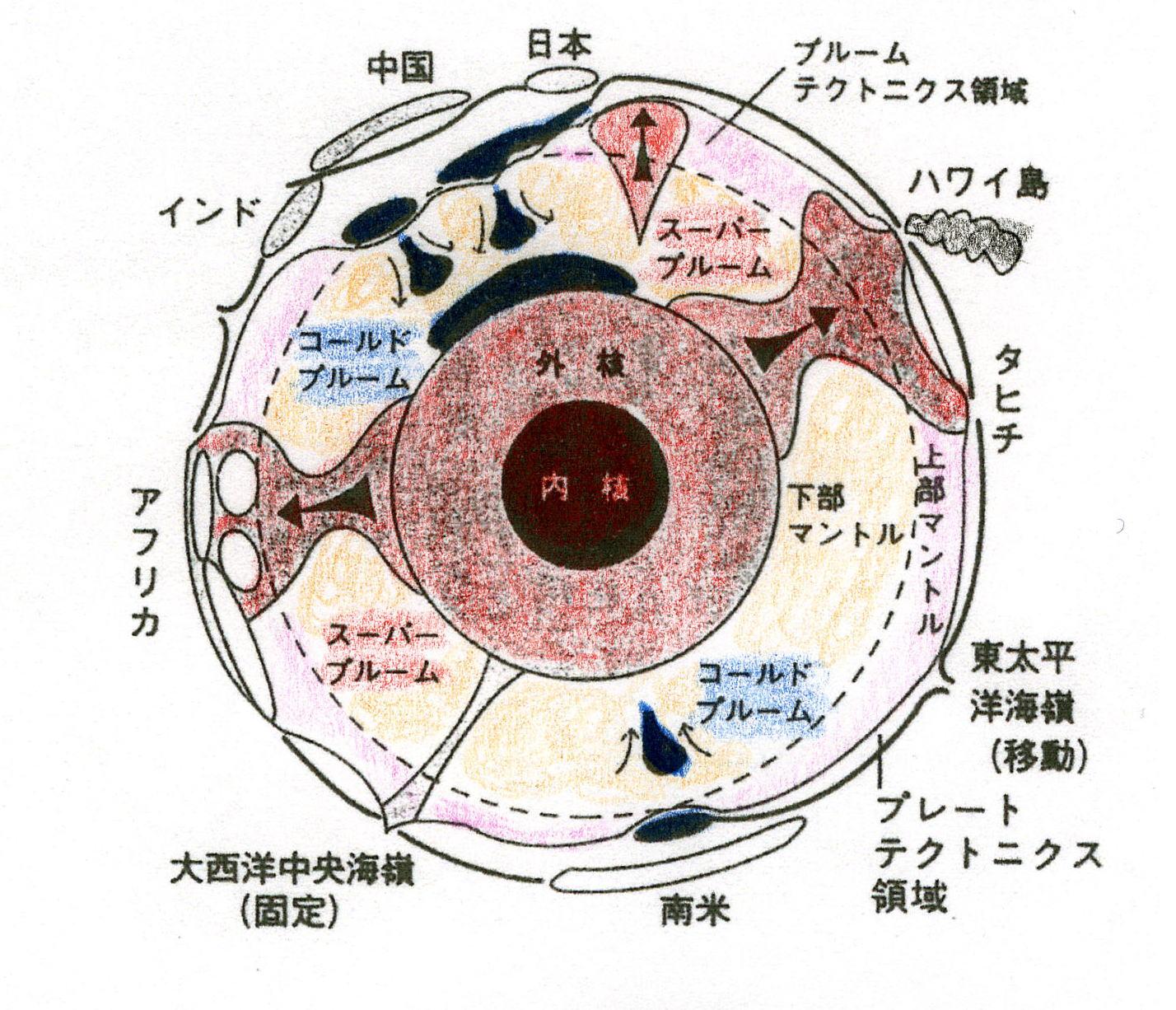 太陽フレア連続爆発と富士山噴火_b0221143_19091314.jpg