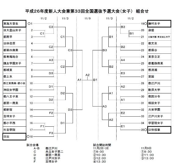 秋季都大会組み合わせ_b0249247_22292317.jpg