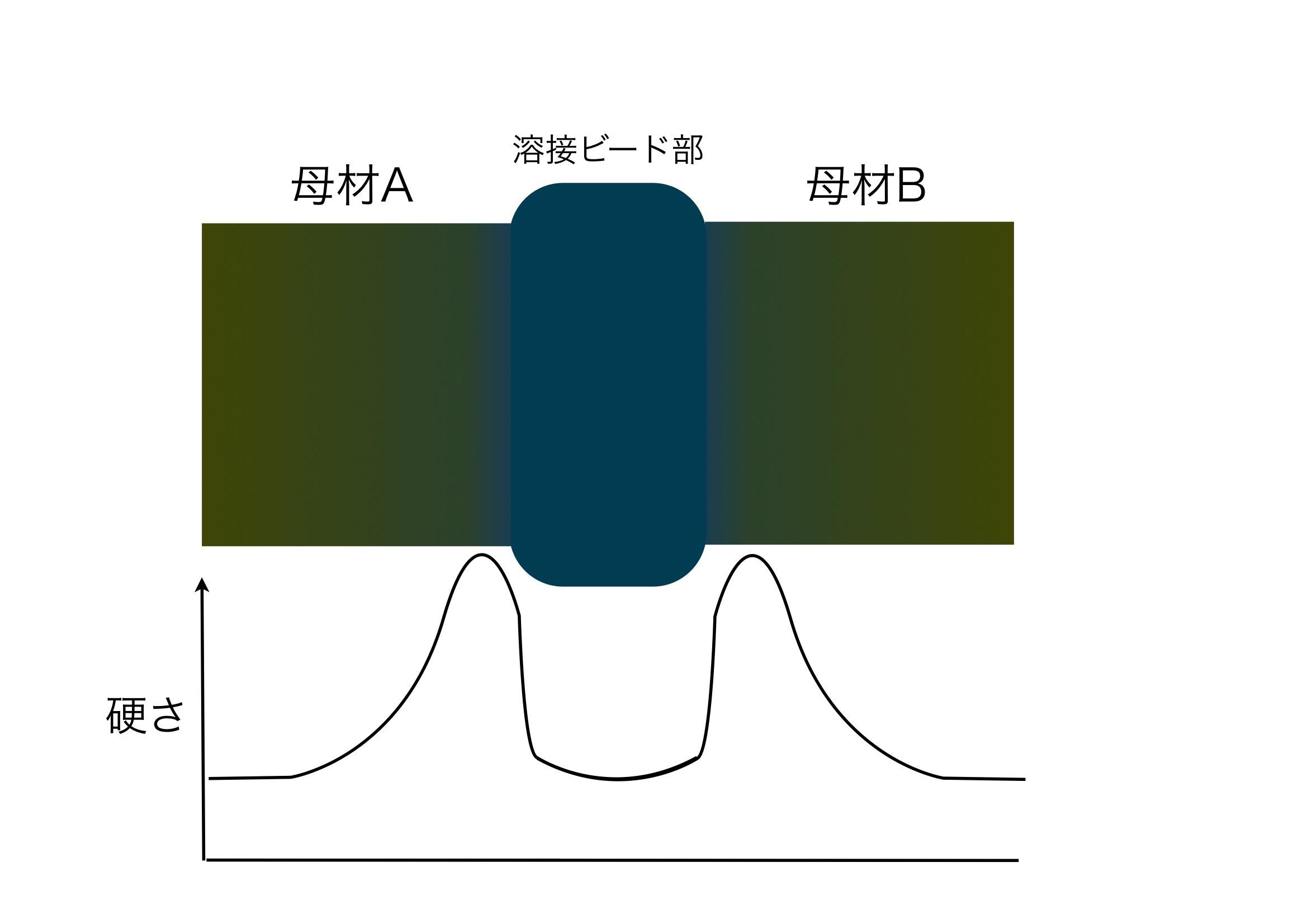 【DB7】スイングアームピボットの修正を考える_e0159646_2225551.jpg