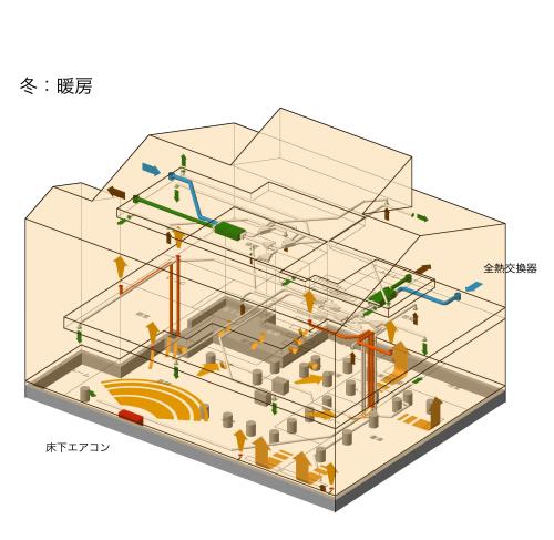 passiv haus 大宮堀の内:床下冷暖房専用基礎完成_e0054299_11483012.jpg