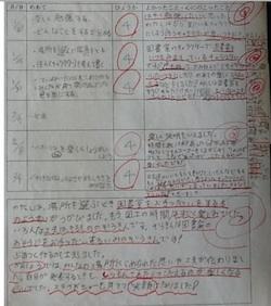図工授業Q2〜評価の方法_c0052304_14471367.jpg