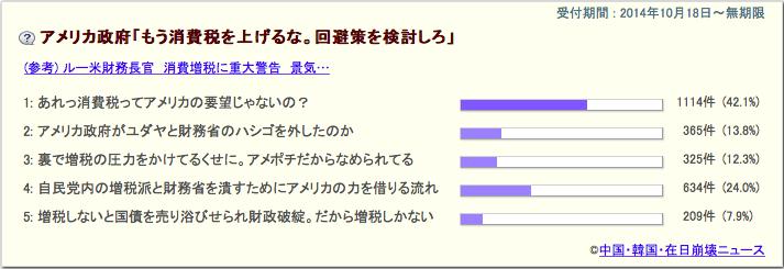 ジョーク「安倍支持率94%」:ダマスゴミよ「アカヒるな、韓国するな、電通するな!」_e0171614_9242578.png