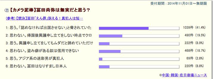 ジョーク「安倍支持率94%」:ダマスゴミよ「アカヒるな、韓国するな、電通するな!」_e0171614_9254222.png