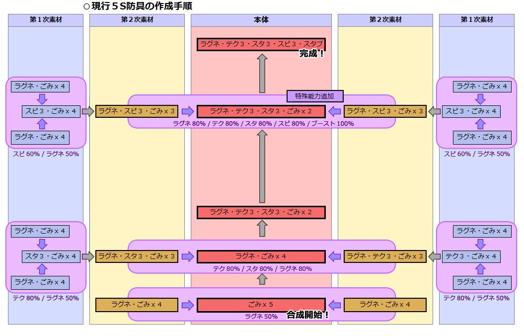 f0307067_226596.jpg
