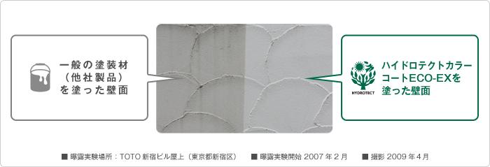 TOTO外装リリモデル研究会に参加してきました。_e0190287_22145262.jpg