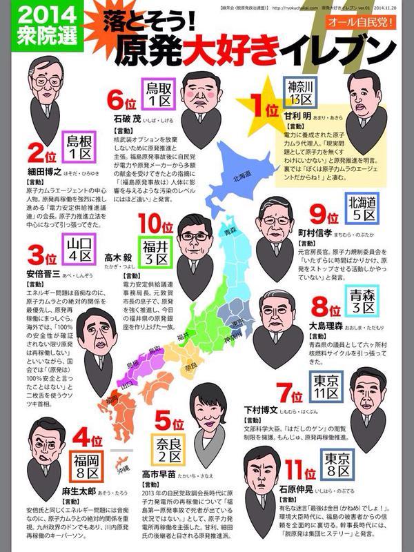 11.21辺野古新基地建設反対 ほか_c0024539_4213193.jpg