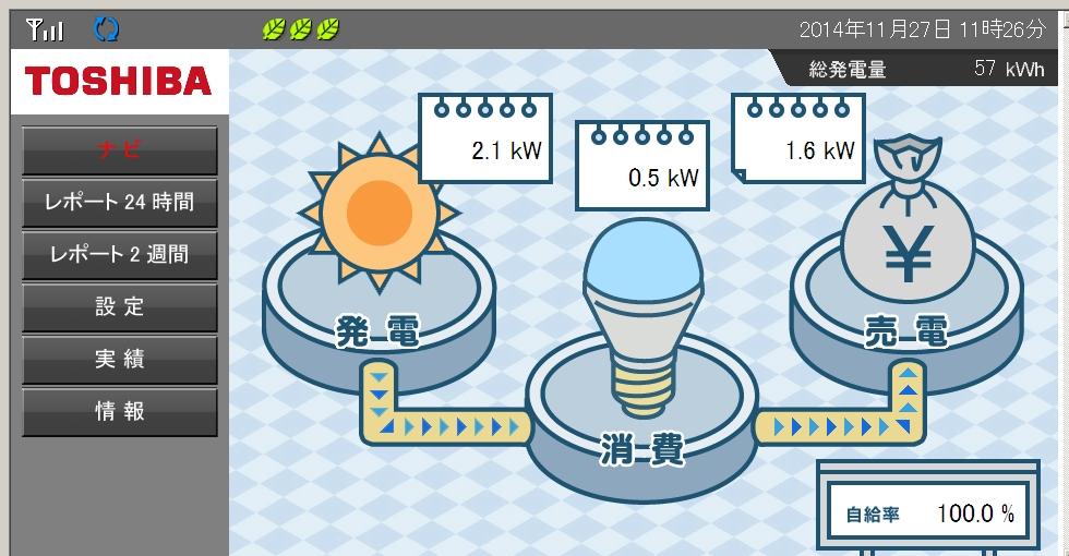 太陽光発電をはじめました。_c0061727_11275130.jpg