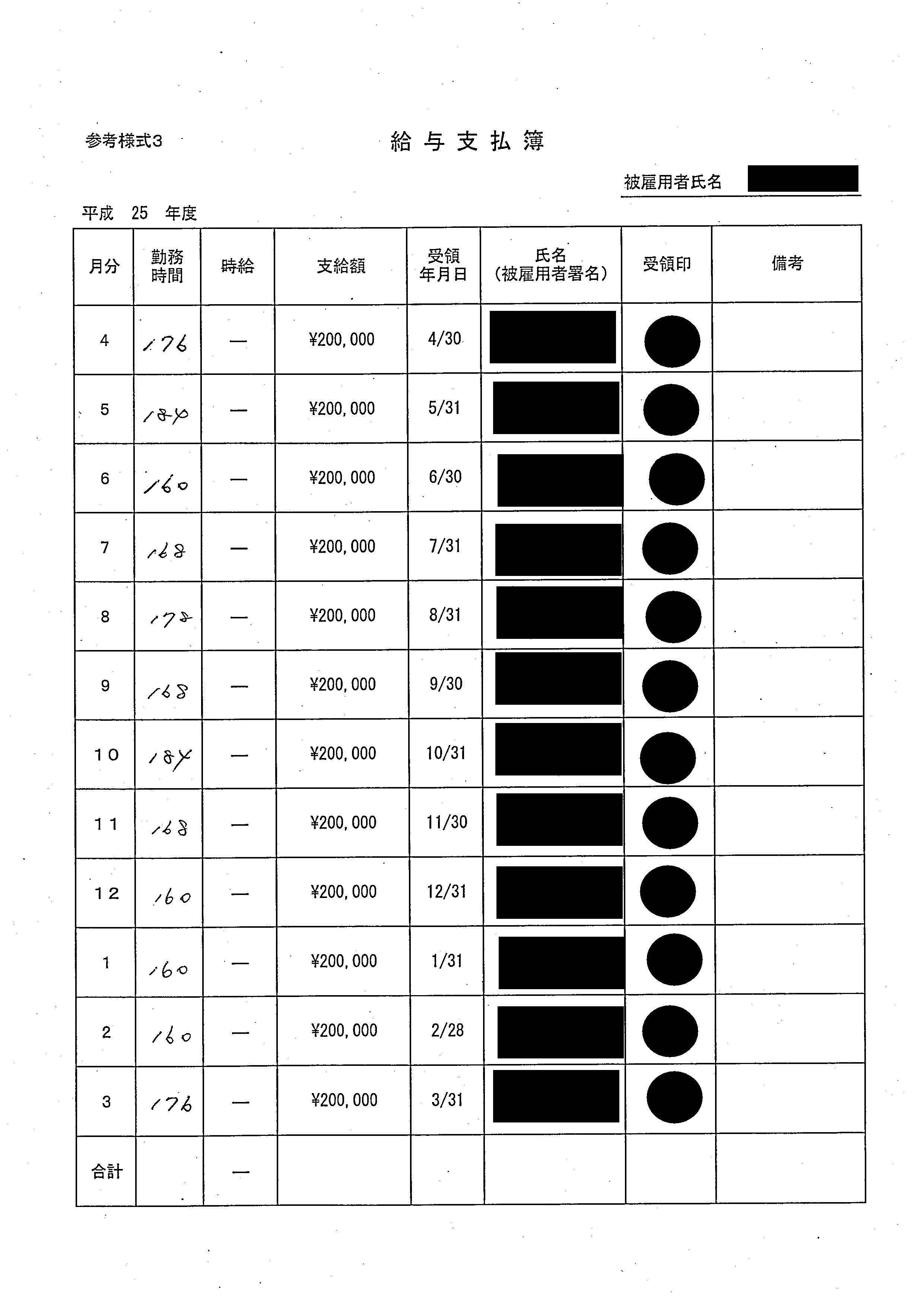 柴田高伸愛知県議 親族に政務調査費 寄付で還流か_d0011701_01152019.jpg
