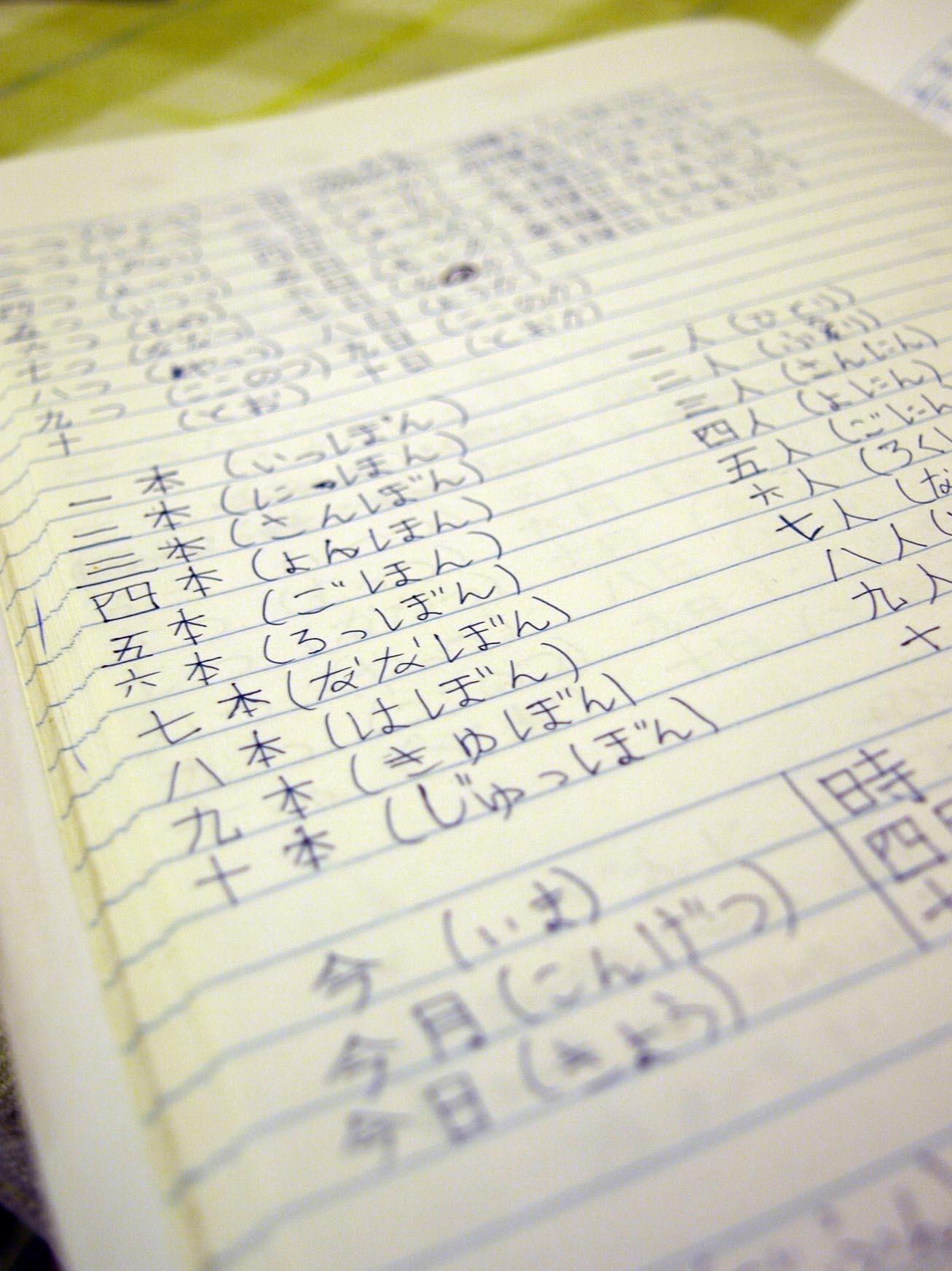 イタ男!!日本語能力試験4級まであと1週間_c0179785_2321582.jpg