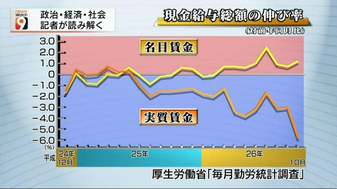 NHKはもう免許停止でいいでしょ_d0044584_8531472.jpg