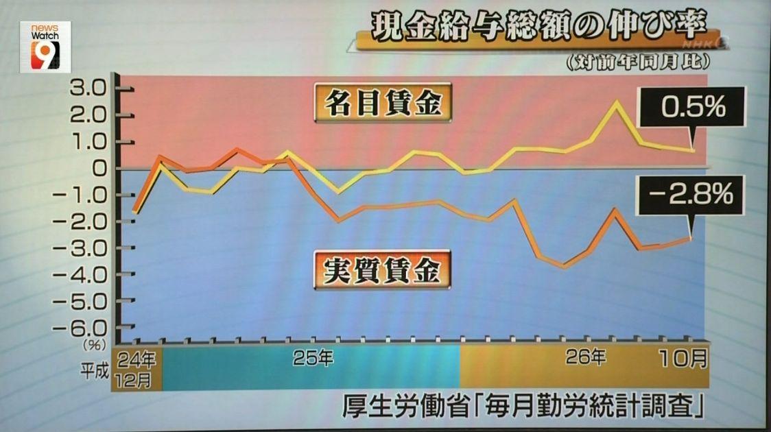 NHKはもう免許停止でいいでしょ_d0044584_853205.jpg