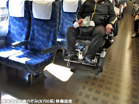 このまままでは大変!車いすでの鉄道乗車:世界と日本の現状_c0167961_15583246.jpg
