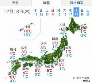 初雪 ☆ bento&晩ご飯♪_c0139375_122146.jpg