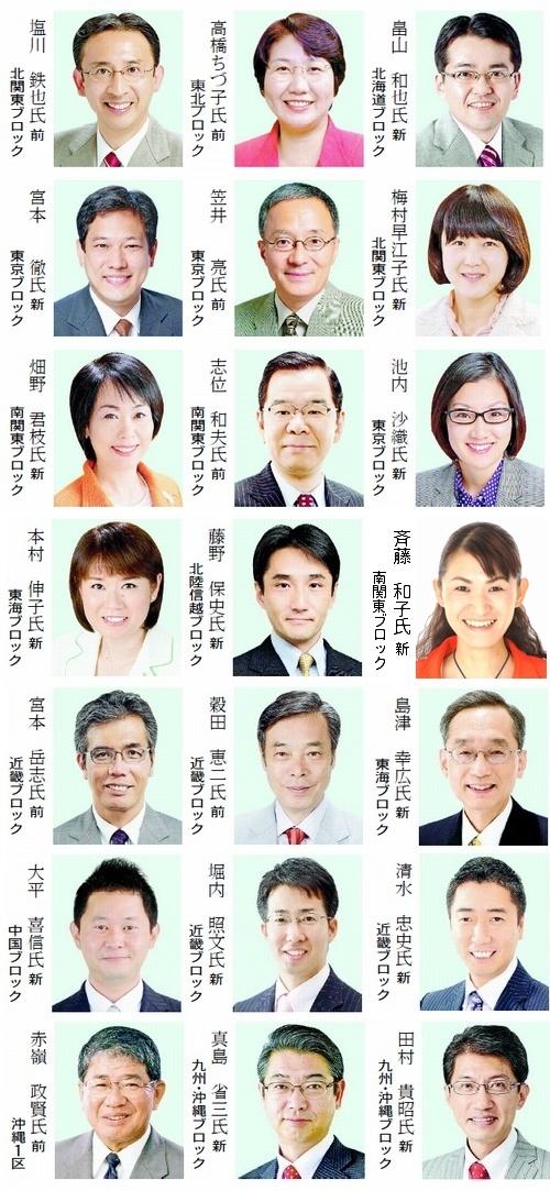 総選挙 日本共産党は21議席に_b0190576_23051178.jpg