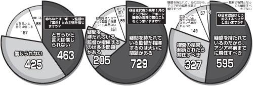「何もしない人」はやはり何もしなかった!:日本サッカー協会のバッドマンたち!?_e0171614_20485646.jpg