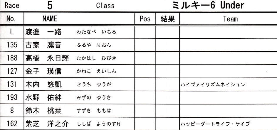 2014 JOSF FINAL RACE VOL4:ビギナー、パウダー、ミルキー6決勝 動画あり_b0065730_197493.jpg