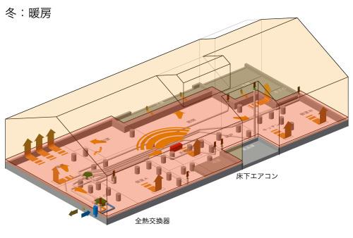 Q1住宅土縁_e0054299_09304497.jpg