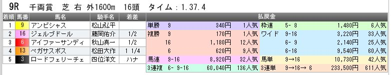 c0030536_1033195.jpg