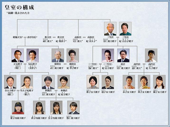 なぜ、日本の歴代天皇は宮殿を建...