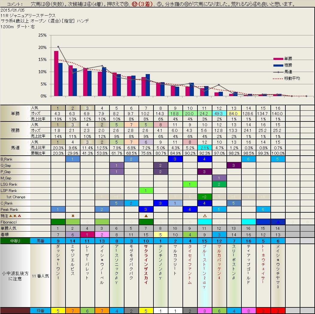 b0201522_166161.jpg
