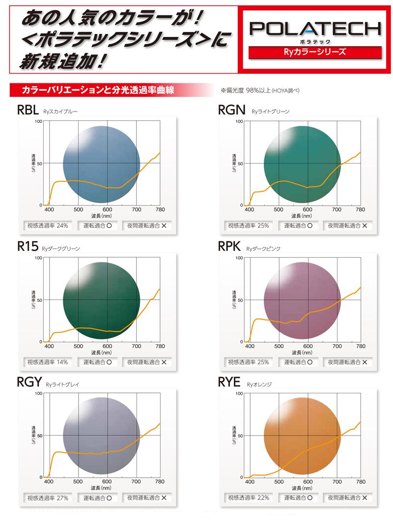 HOYA(ホヤ)超偏光レンズPOLATECH(ポラテック)新色レイバンカラーラインナップ!_c0003493_1364773.jpg