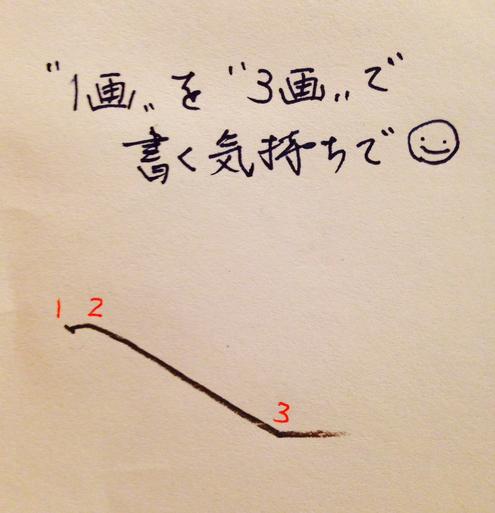 ゆっくり丁寧に書く。の意味_e0197227_1644960.jpg