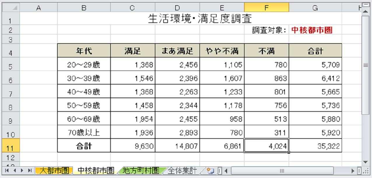 パソコン教室 Excel 3/4回目_c0204368_17143195.png