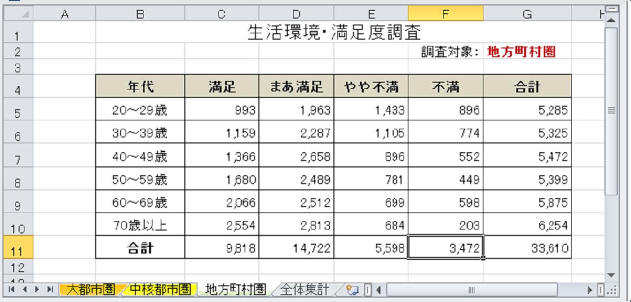 パソコン教室 Excel 3/4回目_c0204368_1714405.png