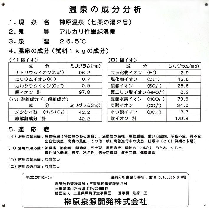 榊原温泉の源泉はどこ?_b0145296_951114.jpg