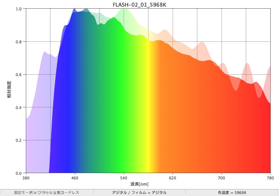 関西電塾1/24(土)_c0002682_12503018.jpg