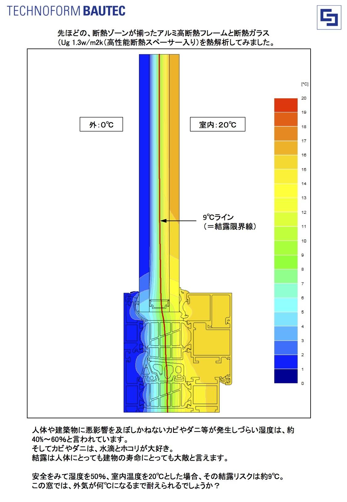 高断熱アルミ窓の結露は_e0054299_18304303.jpg