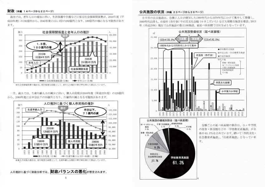 平成27年度予算会派説明_f0059673_20503114.jpg