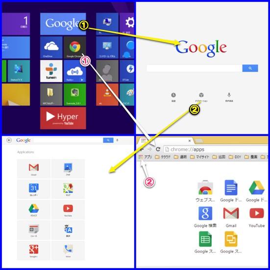 Windows8.1にアップデートしてみた〜_c0063348_20433634.jpg
