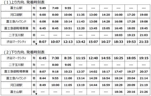 河口湖(富士急ハイランド)~渋谷のバスのお話!_c0097116_1939811.jpg