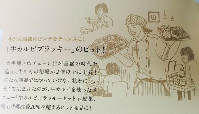 株式会社ねぎしフードサービス会社案内 「ねぎしの歩み」のイラストを描きました。_f0134538_9213060.jpg