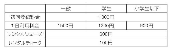 OD1宗像店オープン告知!!!_d0246875_17353354.jpg