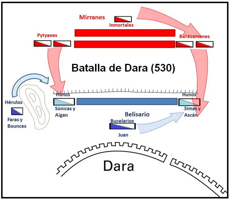 貝利薩留征戰記-德拉、卡利尼庫斯戰役_e0040579_584389.jpg