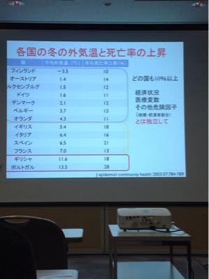 健康-省エネ  セミナー_c0124828_4404729.jpg