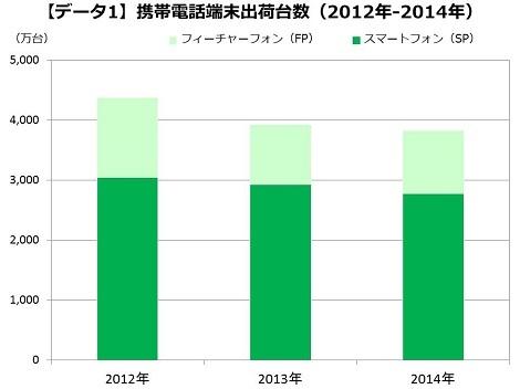 腹部MRIの検査結果とガラケーとラグビー日本選手権_d0183174_11345470.jpg